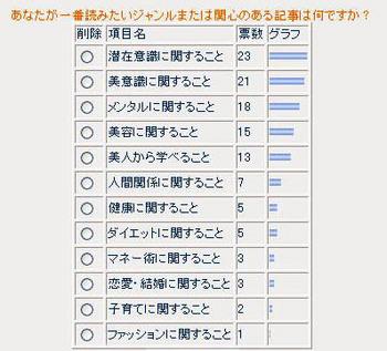 【第二回】アンケート結果071201.jpg