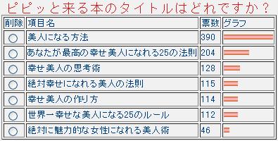 アンケート結果20111019.png