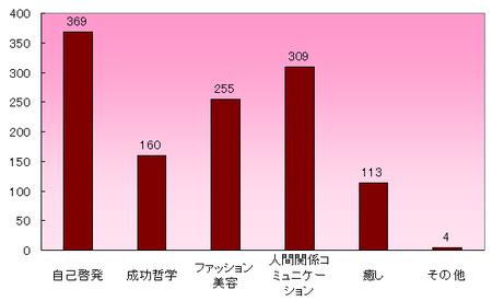統計.png